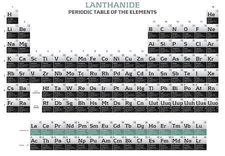 Foto de Lanthanide series in the periodic table of the elements - Imagen libre de derechos