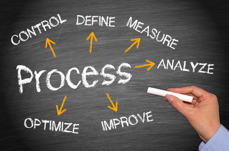 Foto de Business Process - Imagen libre de derechos