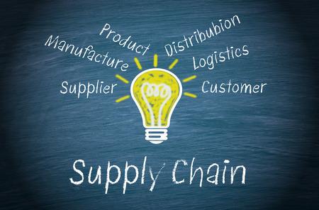 Foto de Supply Chain - Business Concept - Imagen libre de derechos