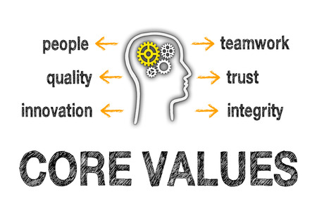 Photo for Core Values - Business Concept - Royalty Free Image