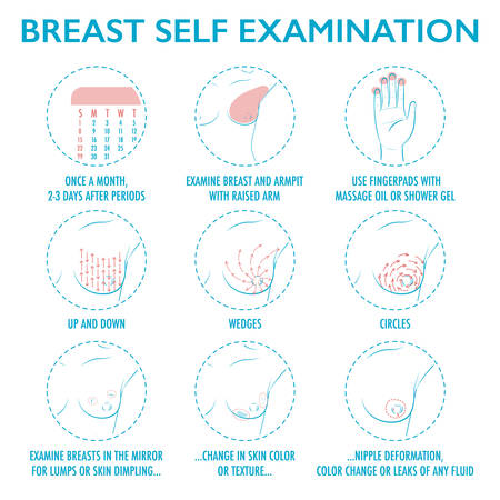 Illustration pour Breast self exam instruction. Breast cancer monthly examination icon set. Breast tumor symptoms. Cute cartoon style. Vector illustration for flyers, brochures, web resources, health centers. - image libre de droit