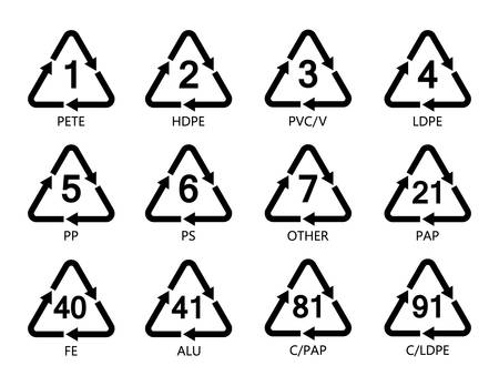 Illustration for Resin identification code industrial icons set, marking of plastic products, recycling plastic materials code symbols - Royalty Free Image