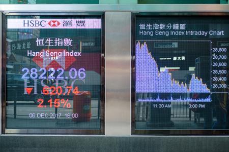 Foto de Hong Kong - December 06, 2017: Financial display board on the HSBC branch bank, Show index fell over 2% - Imagen libre de derechos