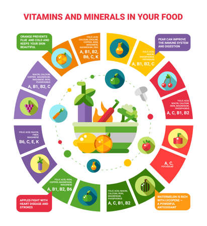 Photo pour Vector illustration of healthy eating infographics with icons. Vitamins and minerals in your food. - image libre de droit