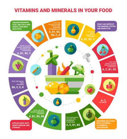 Ilustración de Vector illustration of healthy eating infographics with icons. Vitamins and minerals in your food. - Imagen libre de derechos