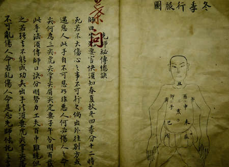 Photo for chinese old mystery medical book script - Royalty Free Image