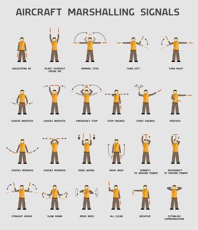 Illustrazione per Aircraft marshalling signals infographics poster - Immagini Royalty Free