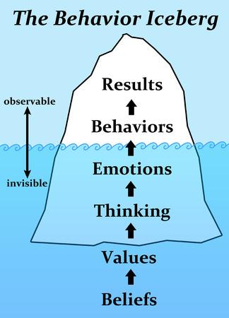 Photo pour behavior iceberg illustration - image libre de droit