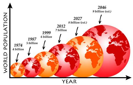 Photo pour World population illustration - image libre de droit