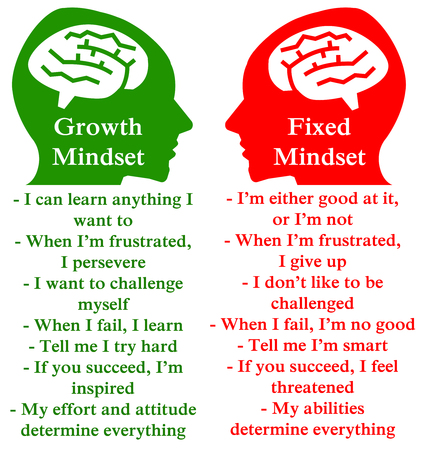 Photo pour Positive negative mindset illustration - image libre de droit