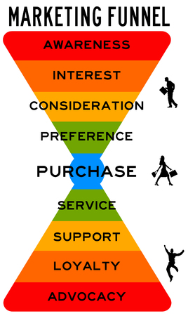 Photo pour Marketing funnel consumer illustration - image libre de droit