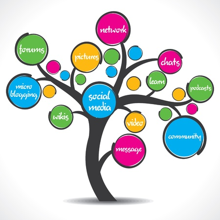 Foto de colorful social media tree stock vector - Imagen libre de derechos