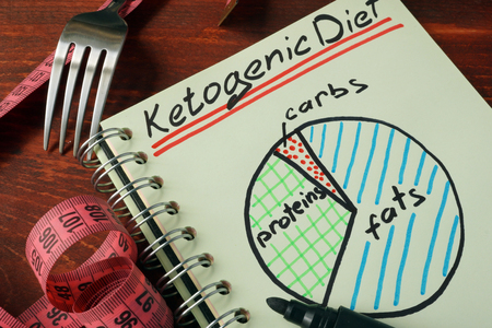 Foto de Ketogenic diet  with nutrition diagram written on a note. - Imagen libre de derechos