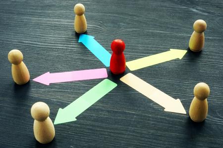 Foto de Delegating concept. Wooden figures and arrows. - Imagen libre de derechos