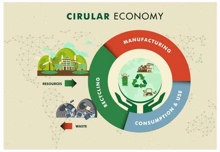Illustration pour circular economy vector illustration with circle infographic - image libre de droit