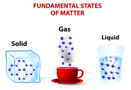 Ilustración de molecules liquid have enough energy to move relative to each other. In a gas the effect of intermolecular forces is small. In a solid the particles molecules are packed closely together. - Imagen libre de derechos