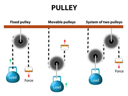 Illustration pour Pulley, block and tackle. Simple machine - image libre de droit