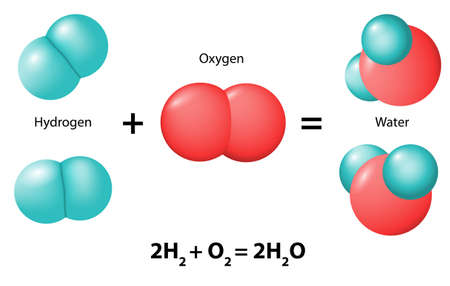Illustration pour chemical reaction. New compounds (water molecule) are formed as a result of the rearrangement of atoms oxygen and hydrogen - image libre de droit