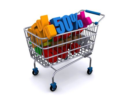 shopping cart with discount prices