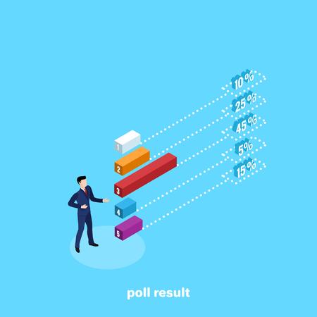 Illustration pour a man in a business suit demonstrates a horizontal dagger showing voting results, an isometric image - image libre de droit