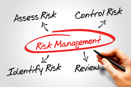 Foto de Risk management process diagram chart, business concept - Imagen libre de derechos