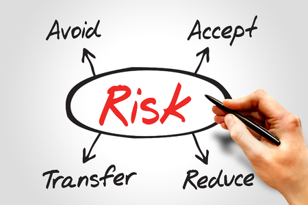 Foto de Risk management diagram, business concept - Imagen libre de derechos