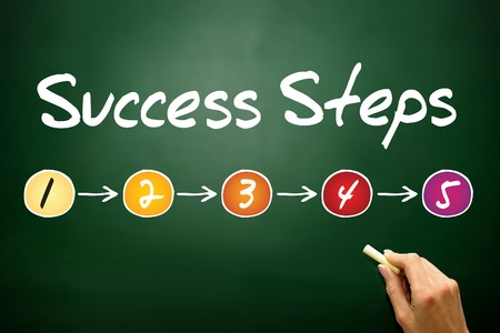 Foto per 5 Success Steps , business concept on blackboard - Immagine Royalty Free