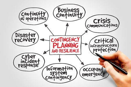Photo pour Contingency Planning and Resilience mind map business concept - image libre de droit