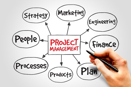 Photo for Project management mind map, business concept - Royalty Free Image