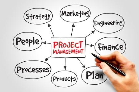 Photo pour Project management mind map, business concept - image libre de droit
