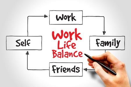 Foto de Work Life Balance mind map process concept - Imagen libre de derechos