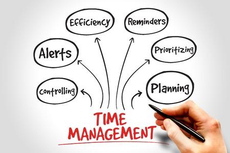 Photo pour Time management business strategy mind map concept - image libre de droit