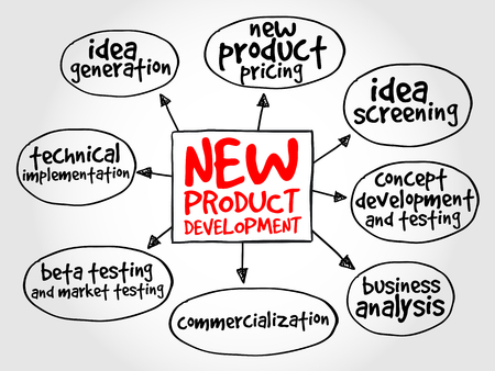 Illustration pour New product development mind map, business concept - image libre de droit