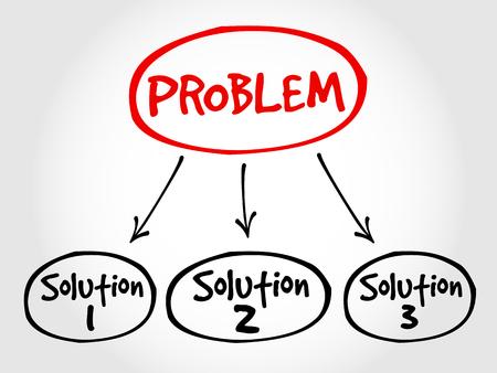 Ilustración de Problem solving aid mind map business concept - Imagen libre de derechos