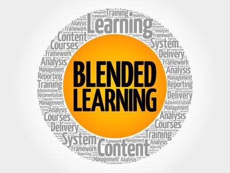 Ilustración de Blended Learning circle word cloud, business concept - Imagen libre de derechos