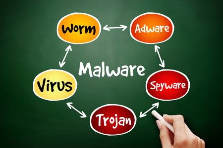 Photo pour Malware mind map flowchart business technology concept for presentations and reports on blackboard - image libre de droit