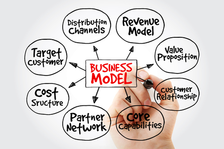 Foto de Hand writing Business models with marker, business concept strategy mind map - Imagen libre de derechos