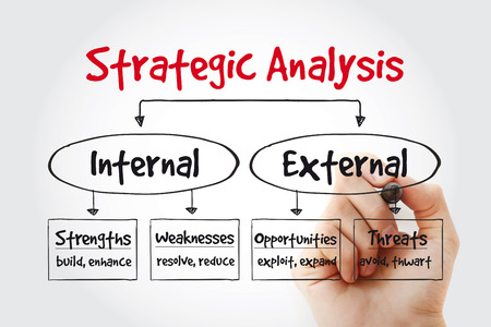 Foto de Strategic Analysis flow chart with marker, business concept background - Imagen libre de derechos