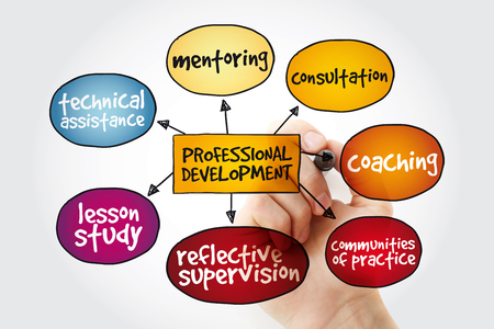 Photo for Professional development mind map with marker, business concept - Royalty Free Image