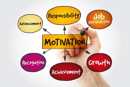 Foto de Motivation mind map with marker, business concept background - Imagen libre de derechos