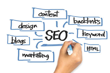 Foto de Hand writing SEO (Search Engine Optimization) concept on whiteboard - Imagen libre de derechos