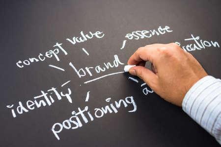 Photo pour Hand writing business branding concept on chalkboard - image libre de droit