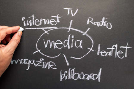 Foto de Hand writing Media Channels on chalkboard - Imagen libre de derechos