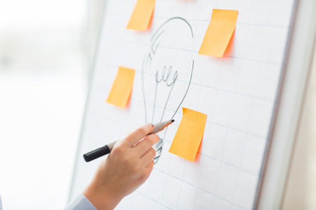 Foto de business, people, idea, startup and education concept - close up of hand with marker drawing light bulb or writing to sticker on flip chart at office - Imagen libre de derechos