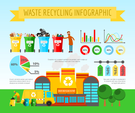 Ilustración de Waste recycling infographic concept banner vector illustration. Worker sorting different types of garbage. Truck transporting trash to recycling plant. Production new goods from recicled materials. - Imagen libre de derechos