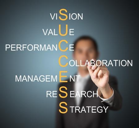 Photo pour business man writing success concept by crossword of success component ( vision - value - performance - collaboration - management - research - strategy ) - image libre de droit