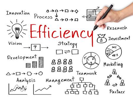 Foto de business hand writing concept of efficiency business process - Imagen libre de derechos
