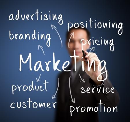 Foto de business man writing marketing concept - Imagen libre de derechos