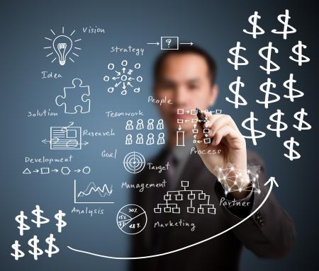 Foto de busimess man writing profit business process - Imagen libre de derechos