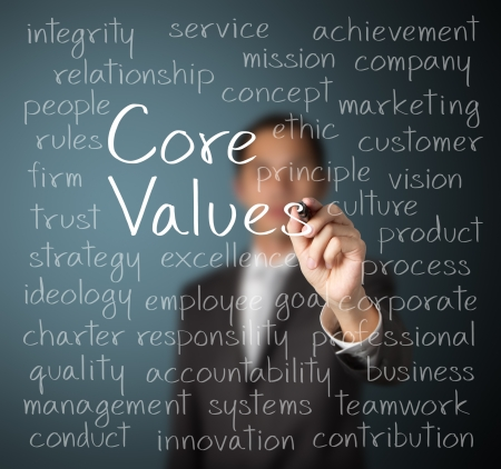 Photo for business man writing concept of core values - Royalty Free Image